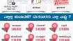 Infographics: 15 ಕ್ಷೇತ್ರಗಳಲ್ಲಿ ಯಾವಾಗ ಉಪ ಚುನಾವಣೆ?