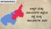 ಕರ್ನಾಟಕ ರಾಜ್ಯದ  31ನೇ ಜಿಲ್ಲೆ ವಿಜಯನಗರ ಭೂಪಟ