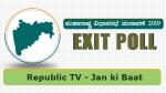 ಮಹಾರಾಷ್ಟ್ರ ಚುನಾವಣೆ: Republic TV-ಜನ್ ಕಿ ಬಾತ್ ಎಕ್ಸಿ ಟ್ ಫೋಲ್