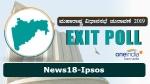 Exit Poll Results 2019 News18-Ipsos: ಮಹಾರಾಷ್ಟ್ರದಲ್ಲಿ ಬಿಜೆಪಿ ಜಯಭೇರಿ