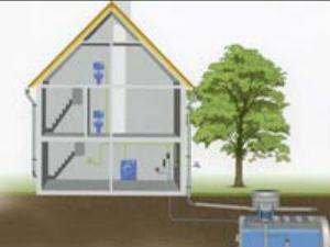 0407 Rainwater Harvesting Useful Tips.html