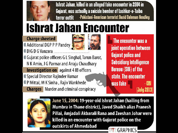 Ishrat Jahan was a Lashkar-e-Tayiba operative- Headley blows the lid