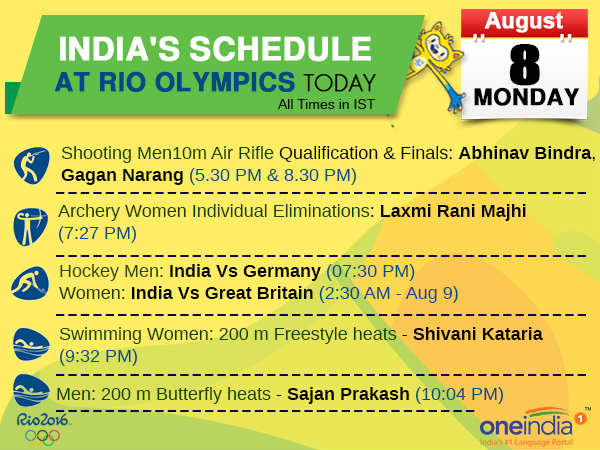Rio Olympics 2016 Day 4 (August 8): India's schedule in Brazil