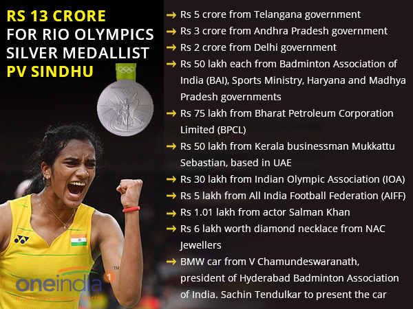 Full list of cash awards given to Olympic Silver Medallist PV Sindhu