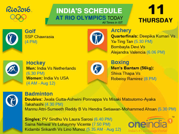 Rio Olympics 2016 Day 7 (August 11): India's schedule in Brazil