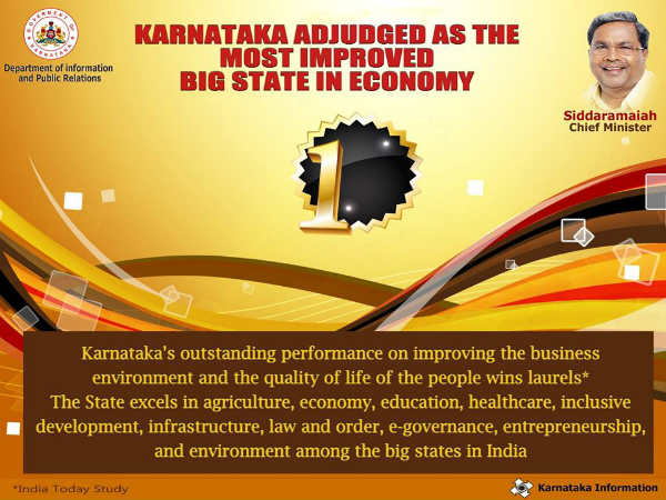 Karnataka Adjudged as the most Improved big state in Economy