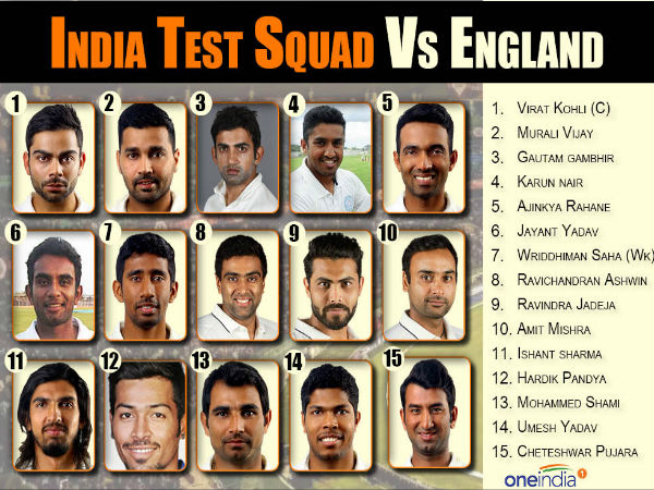 England series: BCCI announces India squad for first two Tests; Hardik Pandya surprise pick