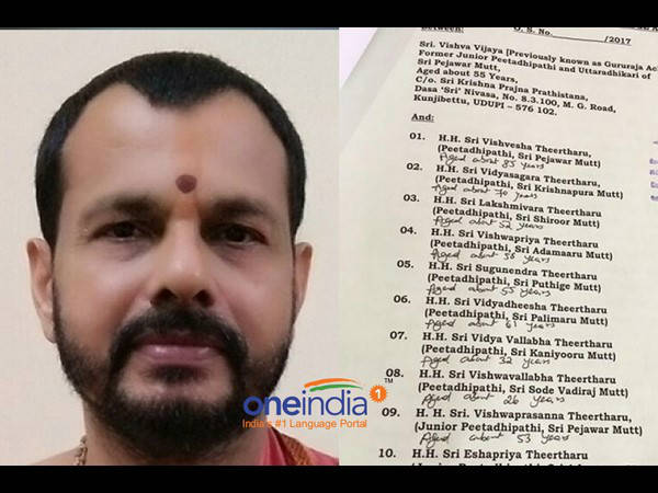 Complent filed against Pejavara Shri and 7 others