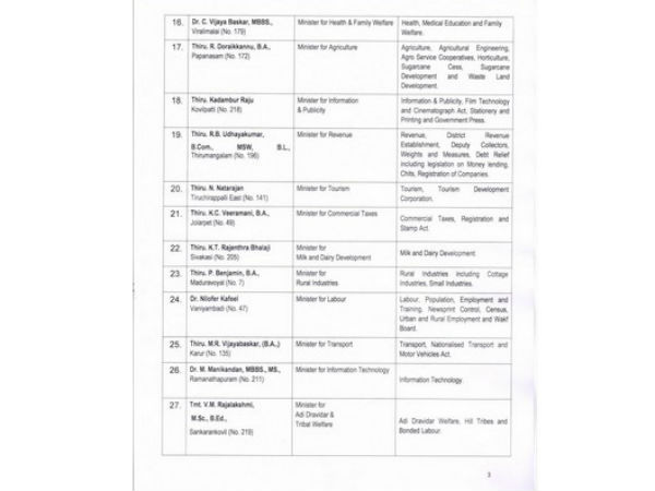 Here is the List of new ministers in Tamil Nadu government