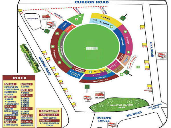 Traffic Diversion India Vs Australia 2nd Test Match Ksca Bengaluru