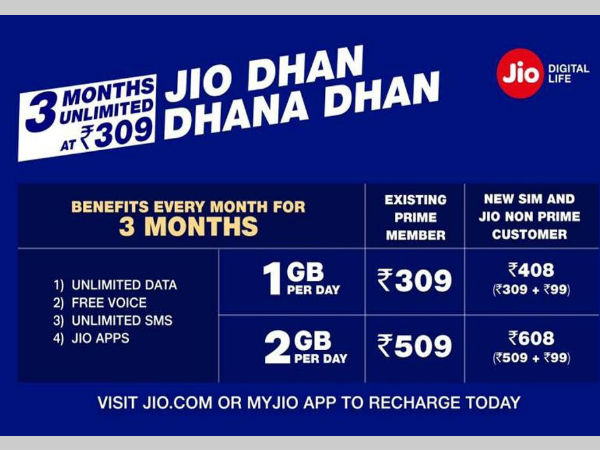 All You Need To Know About Reliance Jio Dhan Dhana Dhan Offer