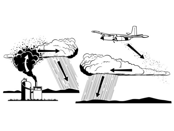 Cloud seeding is nothing but premature delivery