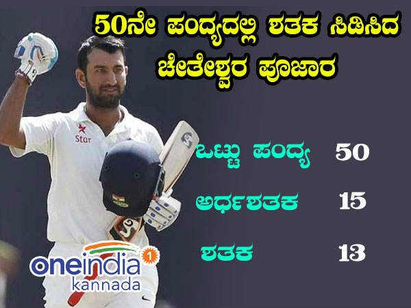 Cheteshwar Pujara 7th Indian to celebrate 50th Test with a hundred