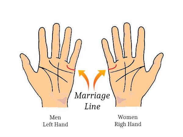 hand lines astrology in kannada