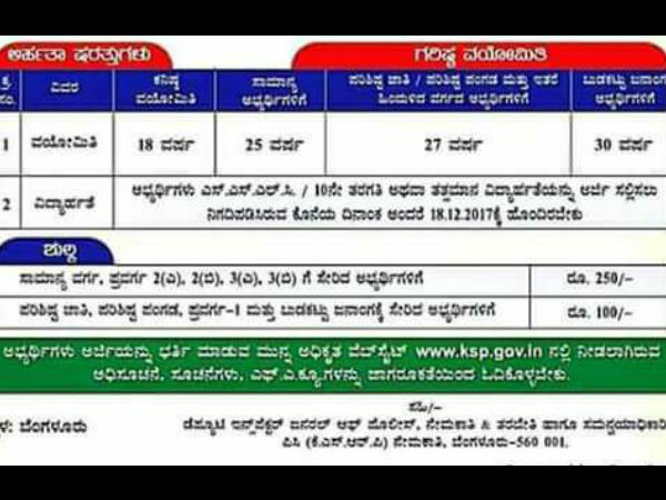 Apply for Karnataka State Reserve Police 849 constable post