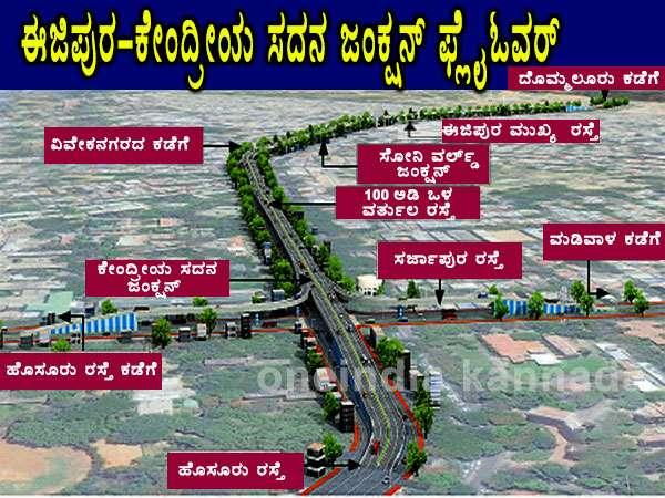 ಈಜಿಪುರ-ಕೇಂದ್ರೀಯ ಸದನ ಜಂಕ್ಷನ್ ಫ್ಲೈಓವರ್ ನಿರ್ಮಾಣ ಆರಂಭ