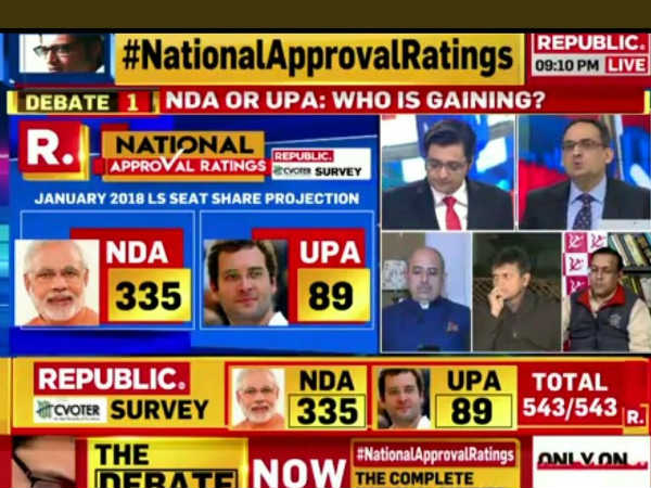 Republic And C Voter Survey Who Will Win Loksabha Elections