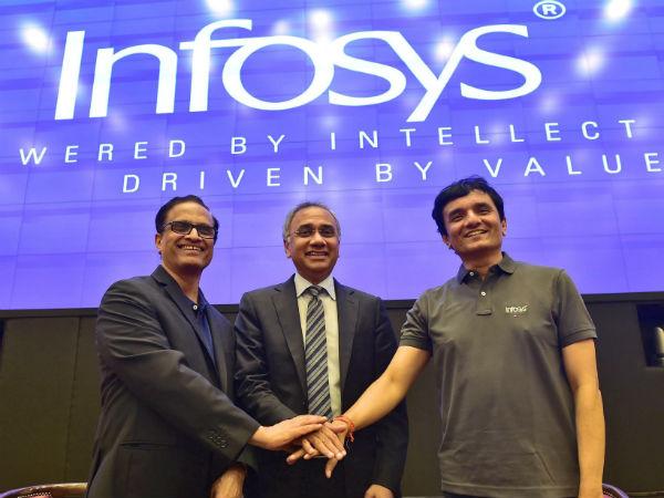 Infosys Q3 Net Profit 5129 Crore