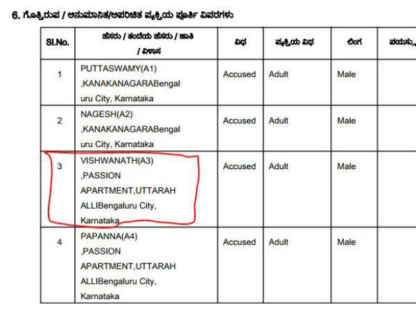 Woman Techie Files Complaint Against Kannada Actor Ck Achukattu Police