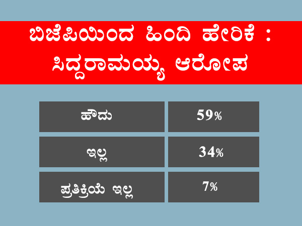 Elections 2018 : C fore pre-poll survey result on Hindi imposition