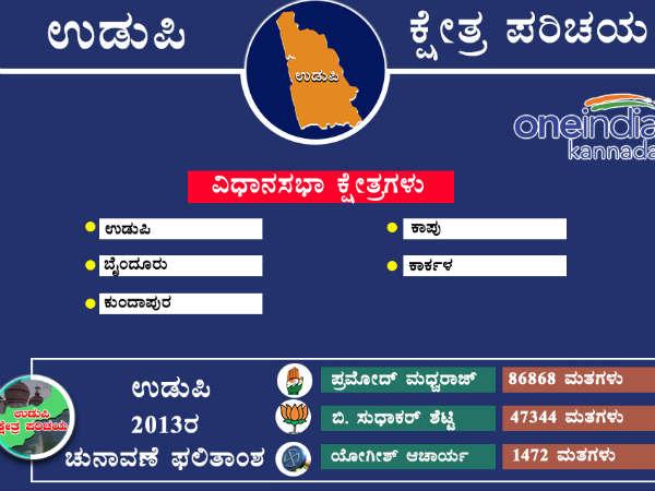 Udupi District 2013 Assembly Election Results