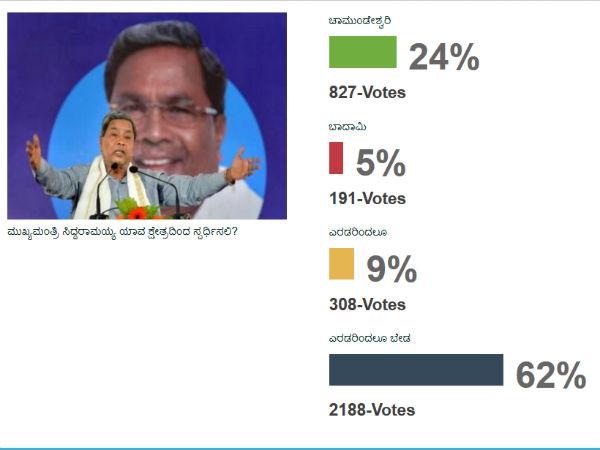 Karnataka Elections Some Serious Thoughts And Some Humor