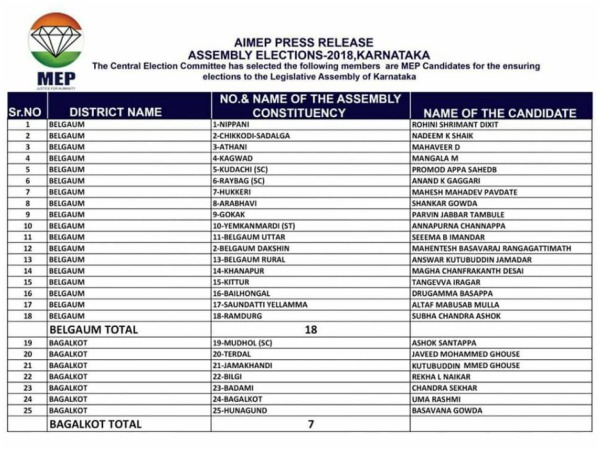 All India Mahila Empowerment Party (AIMEP) unveils final list of its candidates