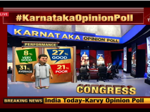 India Today Karvy opinion poll : Karnataka government performance