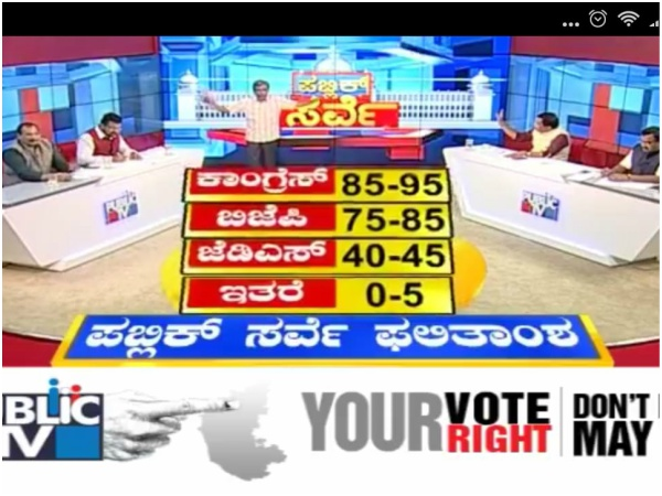 Karnataka poll 2018: congress is the biggest party says Public TV and BTV survey