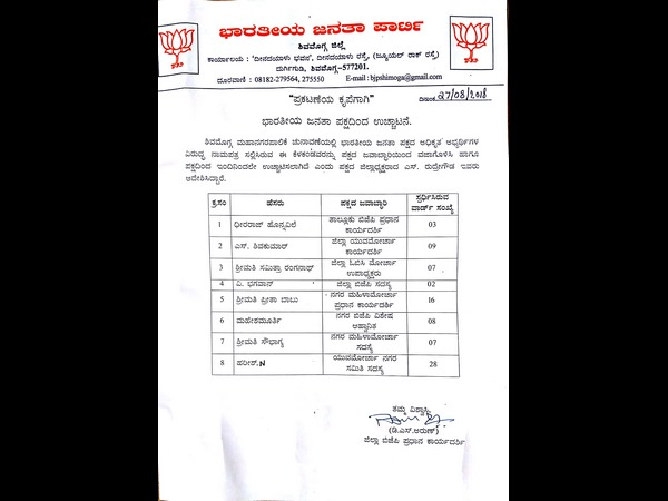 8 people expelled from the BJP in Shivamogga