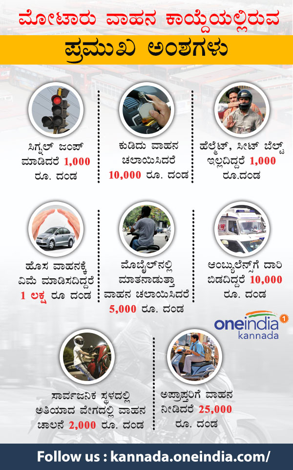 What new motor vehicle act will cost offenders: Info graphics explains