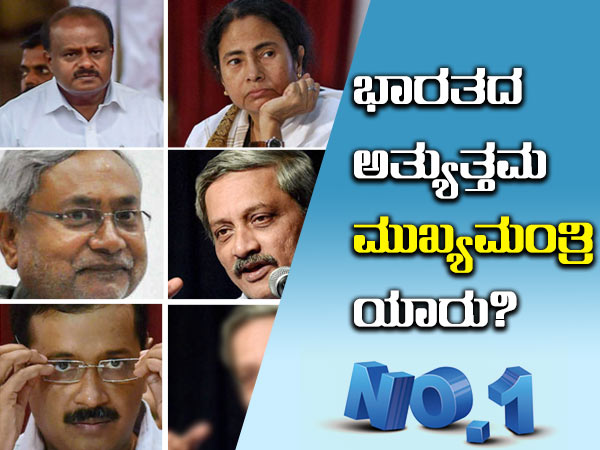 Motn Survey Who Is The Best Chief Minister Of The Country