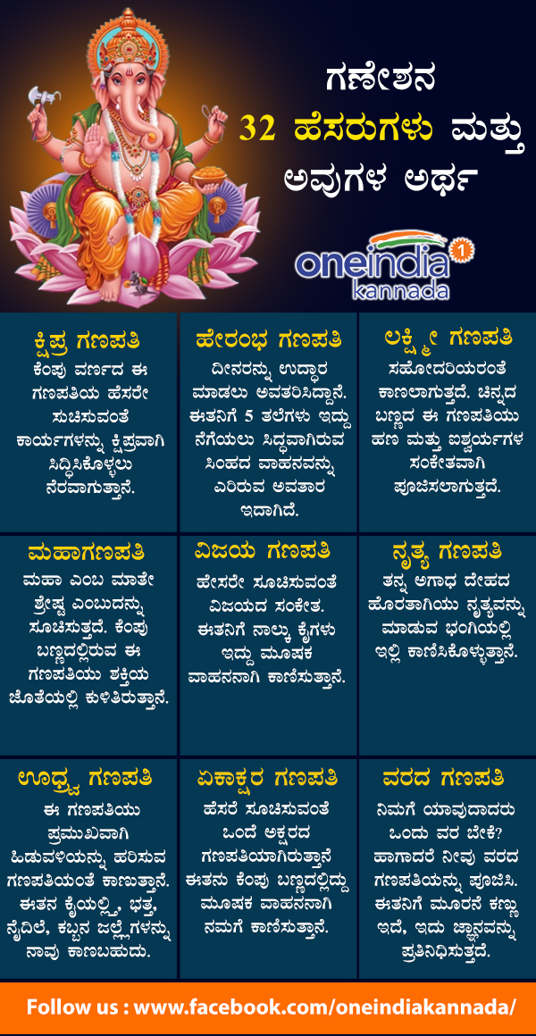 Ganesha Chaturthi: 32 names of lord Ganesha and their meanings everyone should know