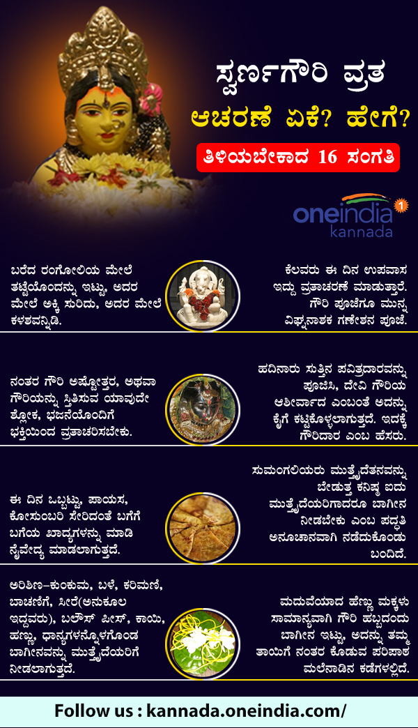 Gowri festival on Sep 12: 16 suggestions