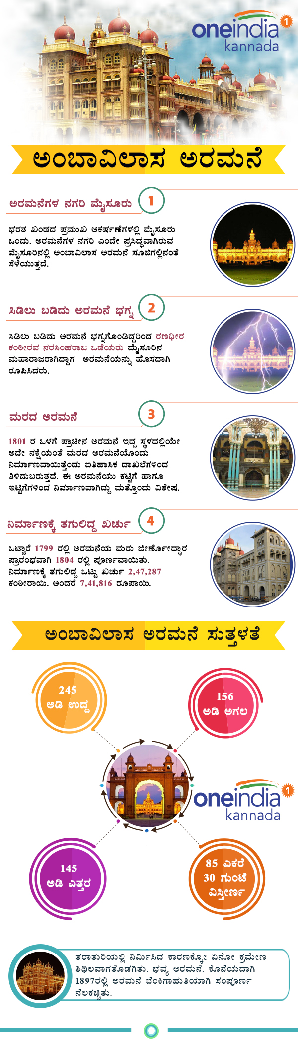 Infographics: Interesting facts about Ambavilas Palace, Mysore