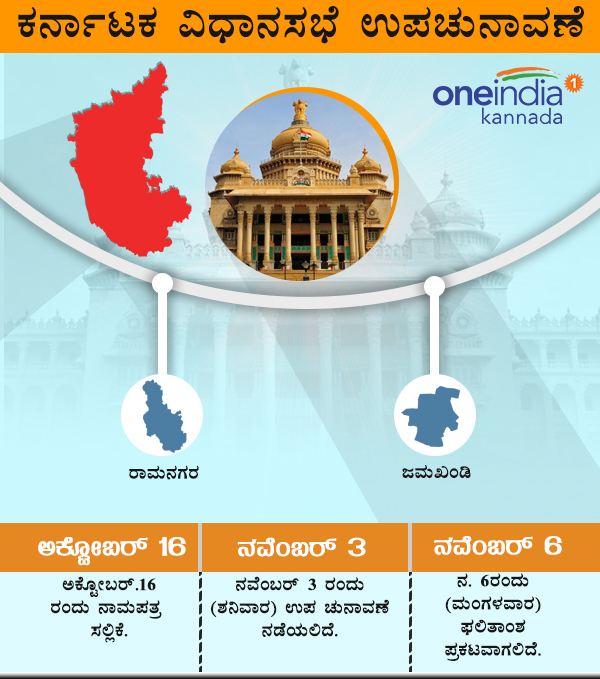 Infographics : Lok Sabha and Assembly Elections by poll dates
