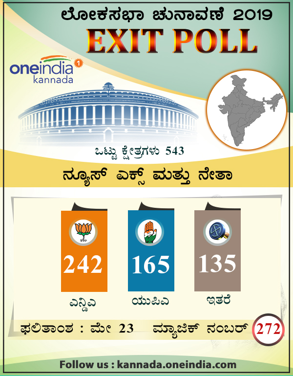 Lok Sabha exit poll results 2019: news x survey
