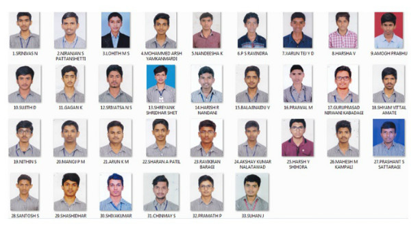 Alvas 33 students selected for NDA