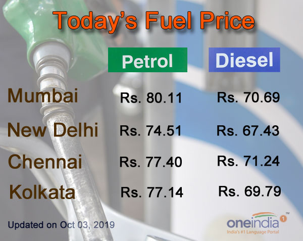 Petrol, diesel prices finally fall: Check latest rates in metro cities