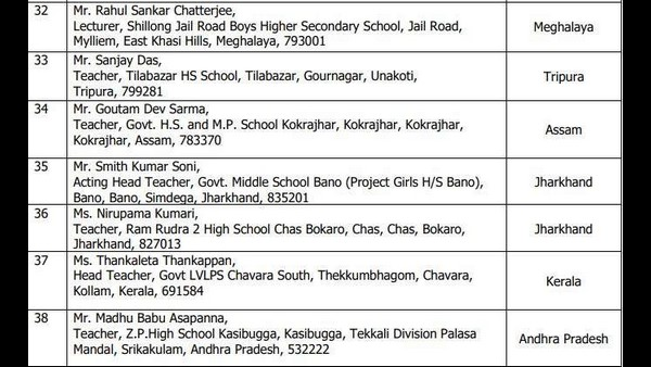 National Awards To Teachers-2020: Full List Of Teachers To Be Awarded Today