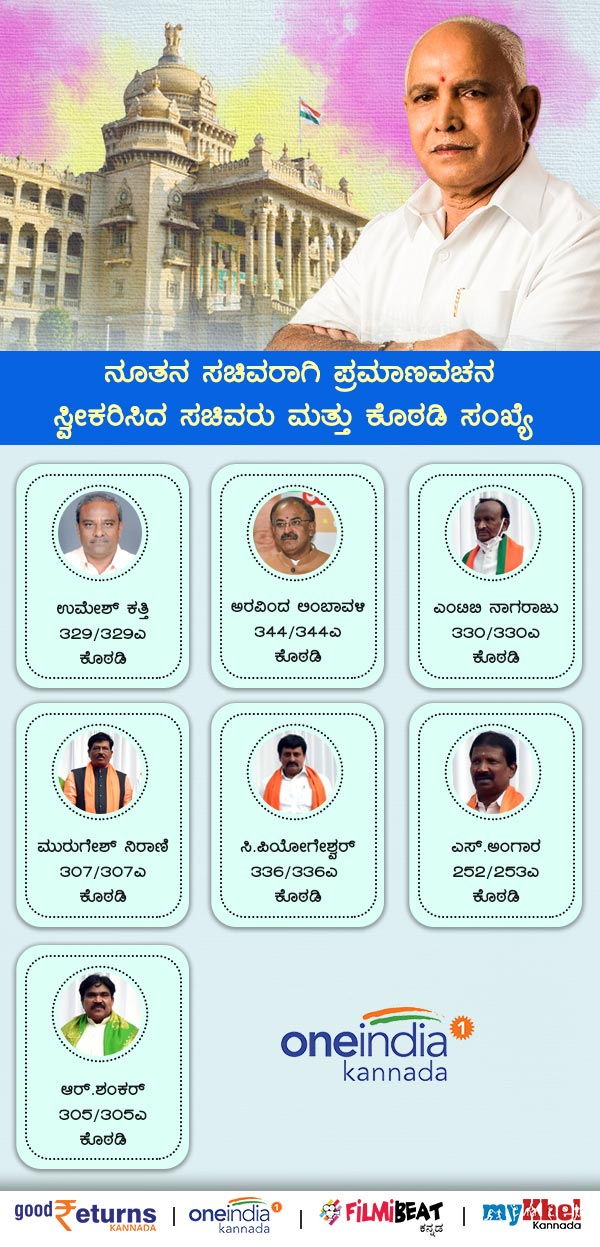 Karnataka new 7 Cabinet Ministers Room Allocation Vidhana Soudha