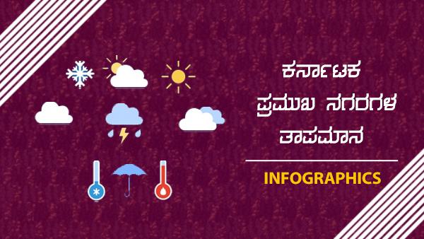 ಏಪ್ರಿಲ್ 14: ಎಲ್ಲೆಡೆ ಸುರಿದ ಮಳೆ, ರಾಜ್ಯದಲ್ಲೀಗ ತಂಪಾದ ವಾತಾವರಣ