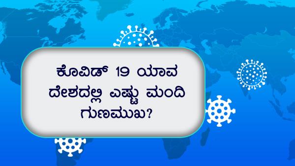 ಕೋವಿಡ್19: ಜೂನ್ 17ರಂದು ಜಾಗತಿಕ ಗುಣಮುಖ ಸಂಖ್ಯೆ ಹೆಚ್ಚಳ