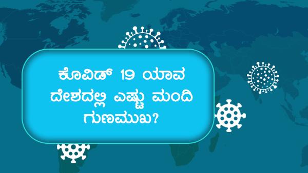 ಆಗಸ್ಟ್ 03: ಕೊವಿಡ್19 ರಿಂದ ಚೇತರಿಕೆ ಟಾಪ್ 10 ದೇಶಗಳ ಪಟ್ಟಿ