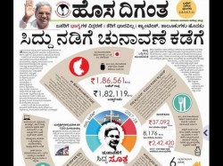 How Kannada Newspapers Covers Karnataka Buget