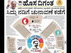 How Kannada Newspapers Covers Karnataka Buget