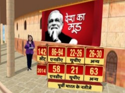 Abp Csds Motn Survey 2018 East India Nda Leads Against Upa
