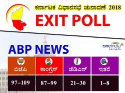 Karnataka Assembly Elections 2018 Exit Polls Results Abp News