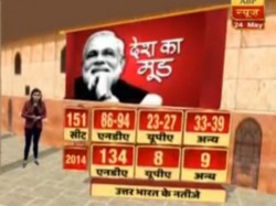 Abp Csds Motn Survey 2018 North India Nda Leads Against Upa