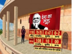 Abp Csds Motn Survey 2018 West Central India Nda Leads Against Upa